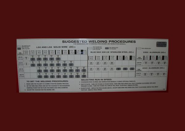 Lincoln-MIG-Welding-Electrode-and-Gas-Selection-Chart-Settings-1